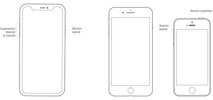 Comment redémarrer l'iPhone