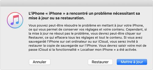 Souce: Apple