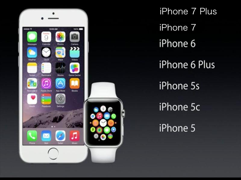 Jumeler votre Apple Watch