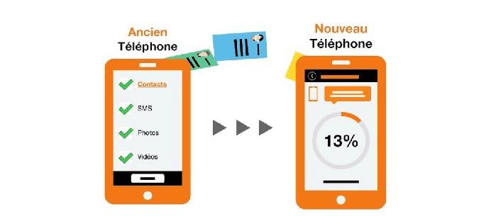 Application Transfert des données par Orange