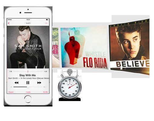 iPhone Music Transfer Freeware