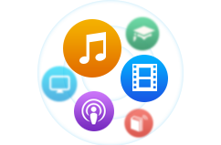 Free iPod Transfer Software