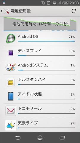 Android OSでバッテリーの消費が激しい 写真元:bbsimg03.kakaku.k-img.com