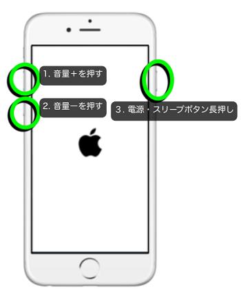 iPhone8を再起動できない場合の対策-1 写真元:gatten.me