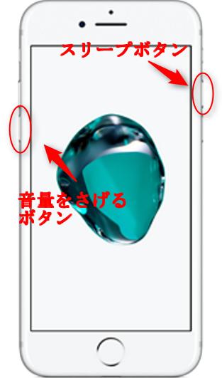 iPhone 7の強制終了の仕方