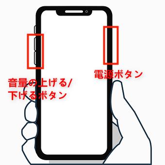 iPhone Xの画面がつかない時の対策-iPhone Xを強制再起動