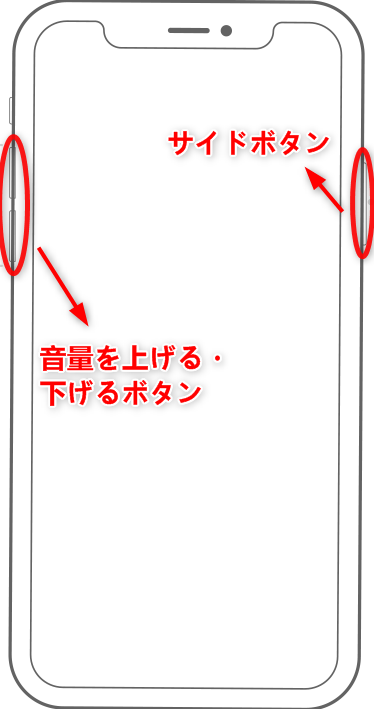 iPhone XS/XS Max/XRで電源オフする 方法1