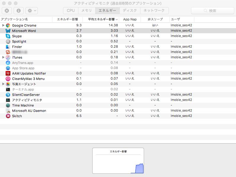 MacBookのバッテリーを長持ちさせる - 使用していないアプリを終了