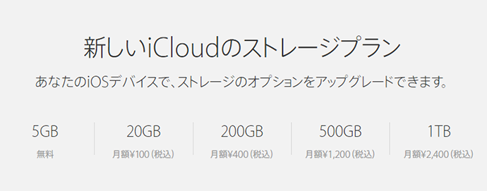 iCloudのストレージを購入する image credit:https://www.apple.com/jp/icloud/