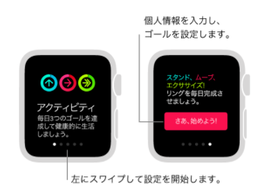 Apple Watchでカメラリモートの使い方