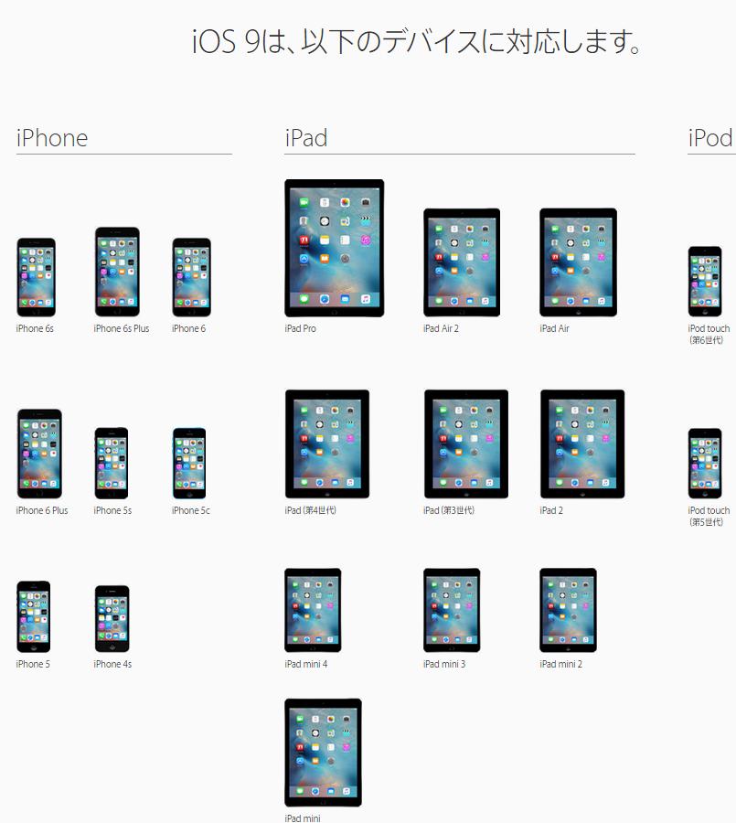 iOS 9の対応機種