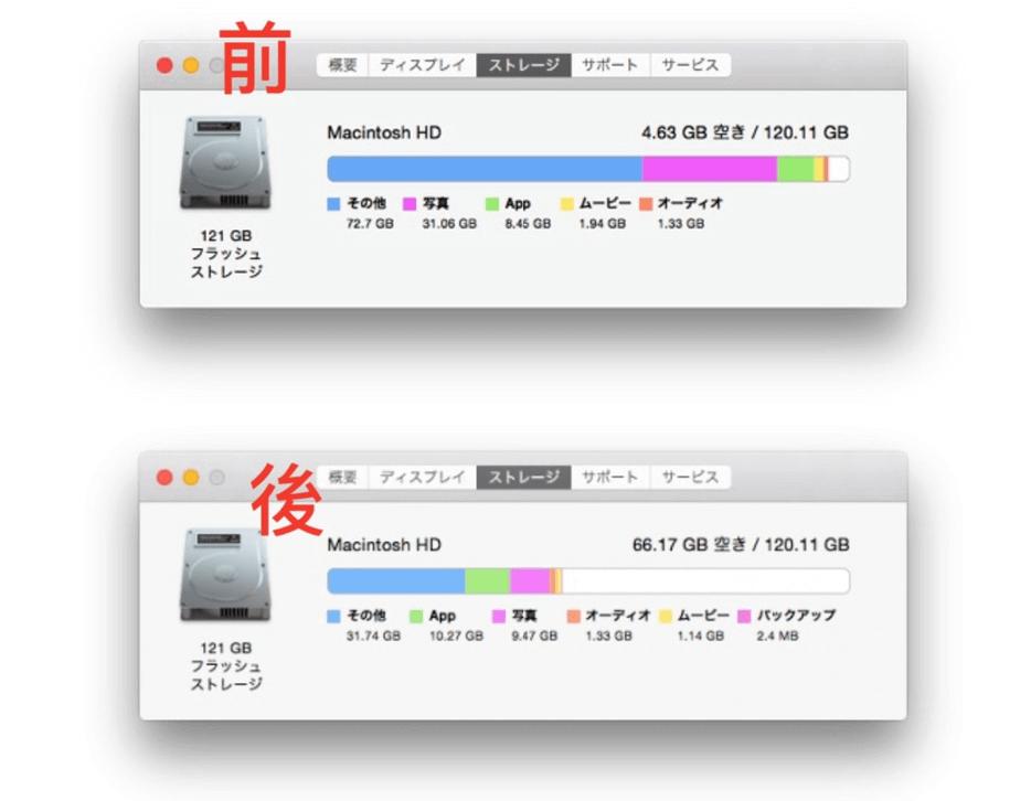 Macから「その他」容量を減らす方法