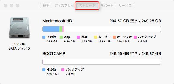 Macのハードディスク容量を確認する方法