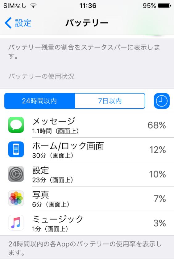 iOS 10バッテリー消費異常の対策 - バッテリーの使用率が高いアプリの利用を抑える