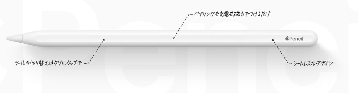12.9インチ、11インチiPad Proの新機能 - 新しいApple Pencil