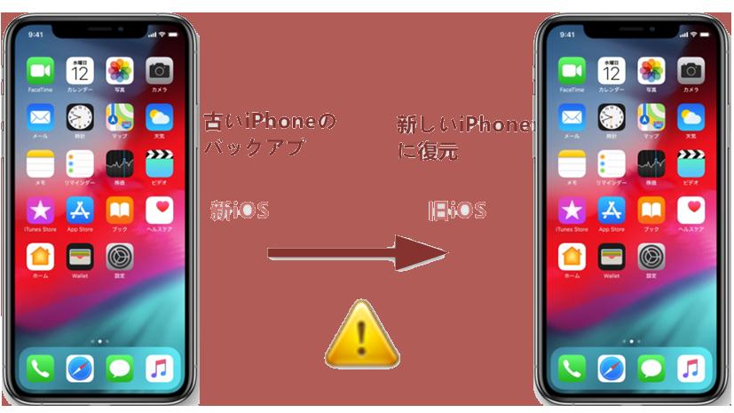 「iPhoneのソフトウェアが古すぎるため復元には使用できません」の対策 2