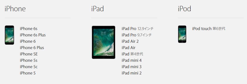 iOS 10の対応機種