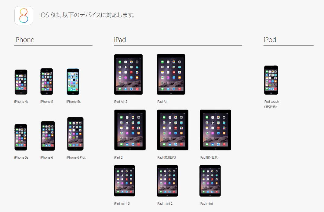 iOS 8にアップデートできるモデルのリスト
