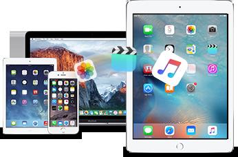 iPad Proにパソコン/iOSデバイスのデータを移行する方法