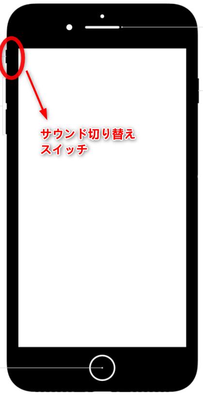 iPhone 8でマナーモードを設定する方法 1