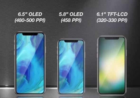 iPhone XS Max/XS/XRのサイズ