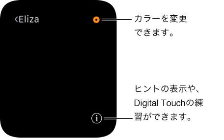 写真元:https://support.apple.com/ Digital Touchを練習する