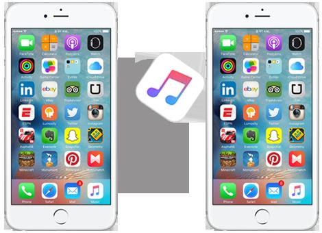 iPhoneからiPhoneへ音楽を転送する方法