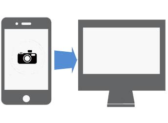 MacにiPhoneから写真を移動する方法