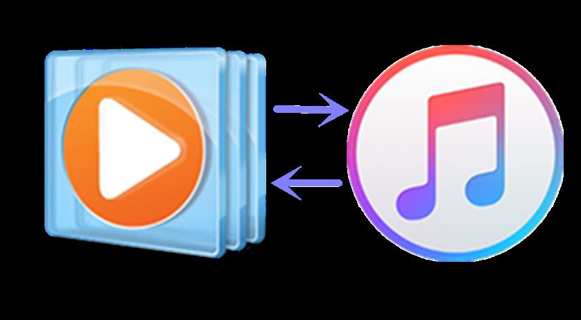 iTunesとウィンドウズメディアプレーヤーの音楽を同期する