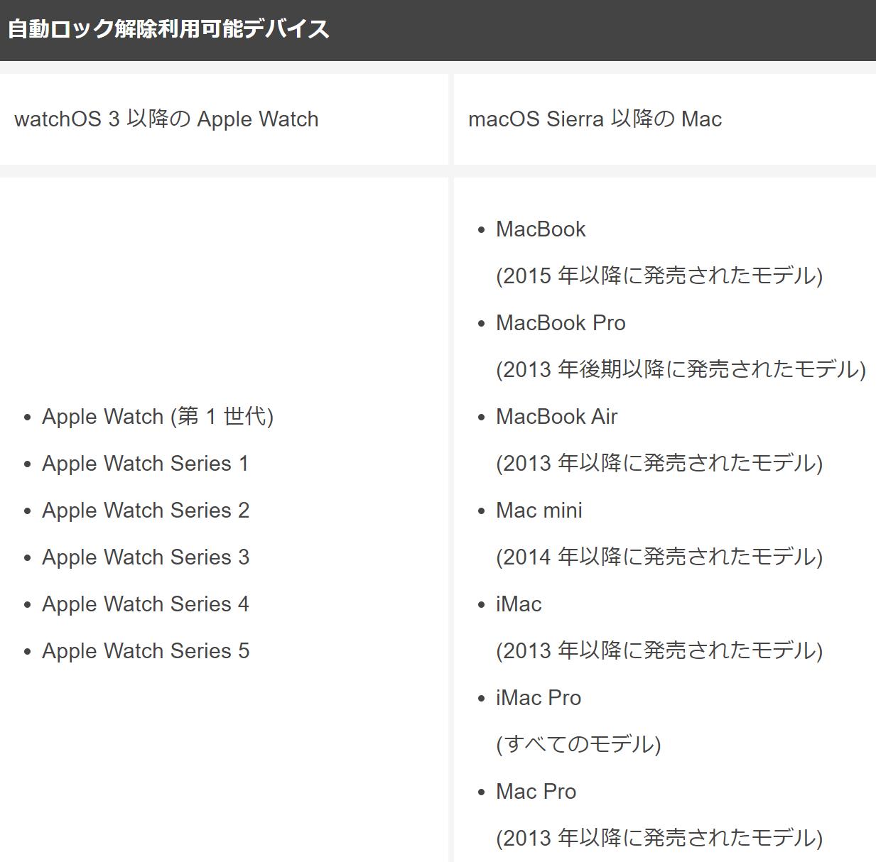 Apple Watchで、Macのロックを解除する方法